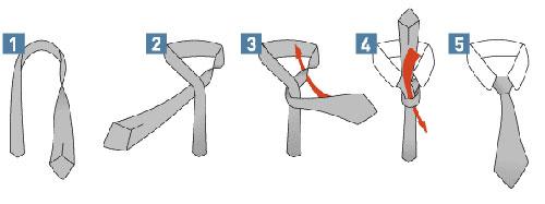 способ как правильно завязать галстук в картинках Кент-узел
