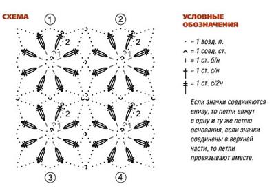 Платье-туника крючком схема вязания фото