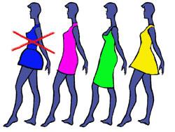 Выбор платья для худых девушек