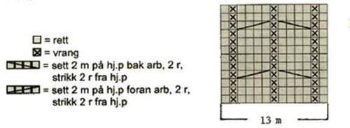Схема вязания перчаток спицами без пальцев