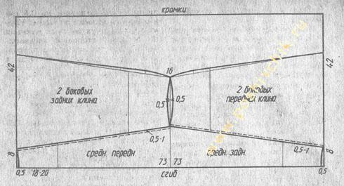 Раскладка боковых клиньев по выкройке клиньевой юбки