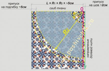 Выкройка юбки полусолнце на ткани шаг 2