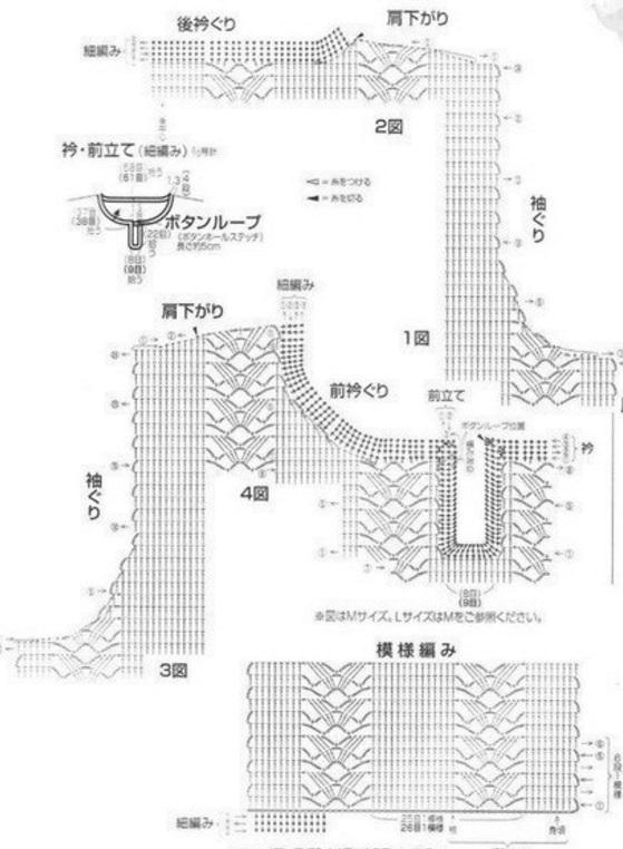 Схема вязания туники вертикальными полосами