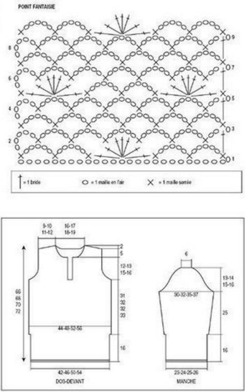 Пляжная туника крючком со схемами и описанием