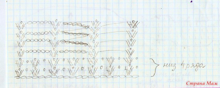 На картинке нарисована схема вязания узора сеточки