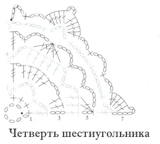 Четверть шестиугольника