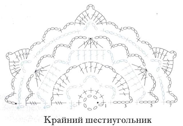 Крайний шестиугольник