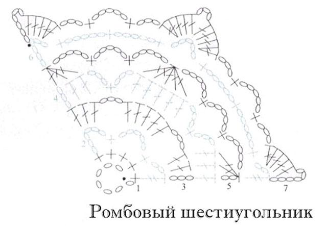Ромбовый шестиугольник