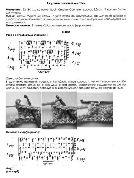 Схемы и описание вязания