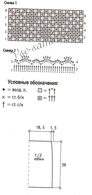 Схемы и выкройка для вязания юбки крючком