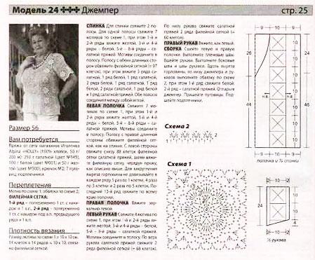 Описание вязания и схемы, выкройка