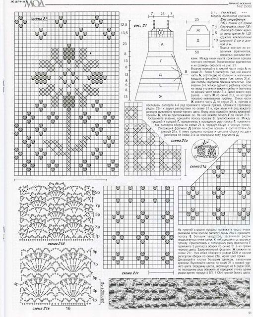 Схемы вязания и выкройка
