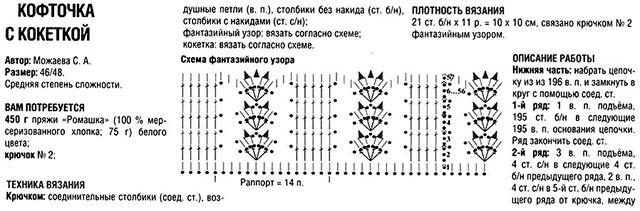 Описание и схема