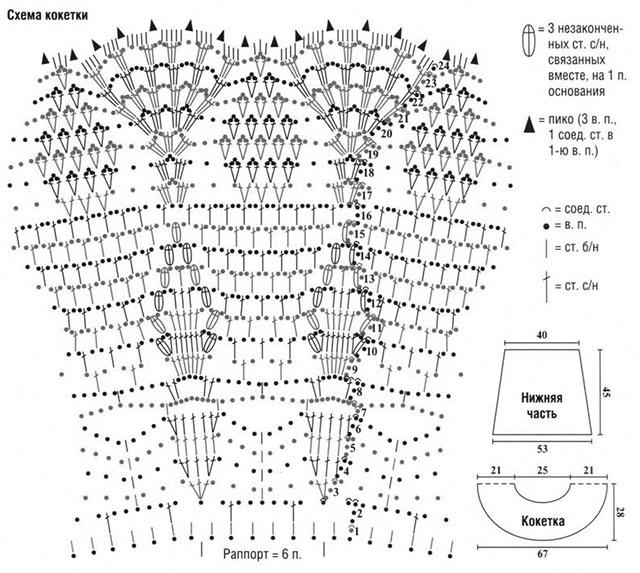 Схема кокетки
