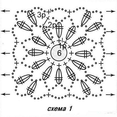 Схема узора кокетки для первого варианта платья