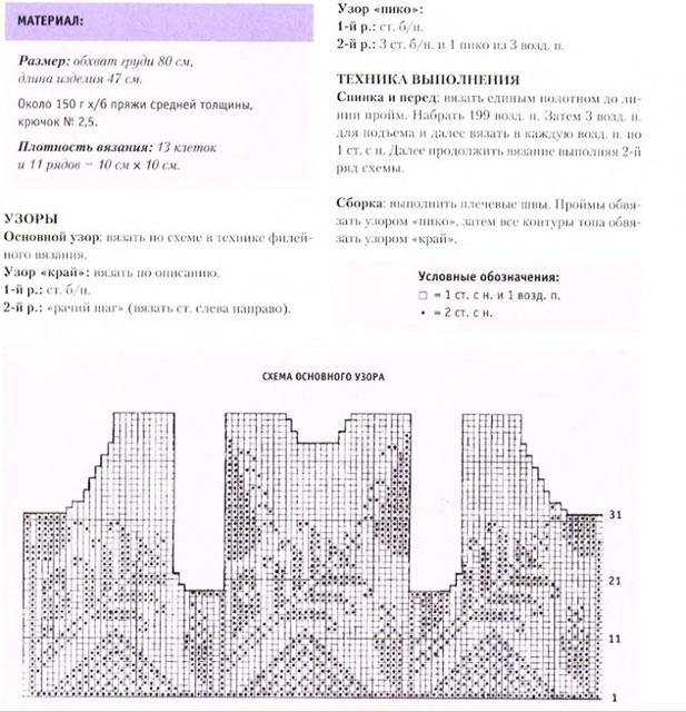 Описание и схема вязания