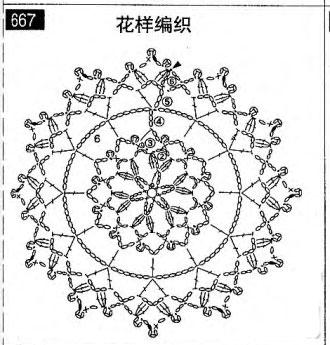 Схема круглого мотива