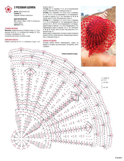 Описание и схема вязания шляпы
