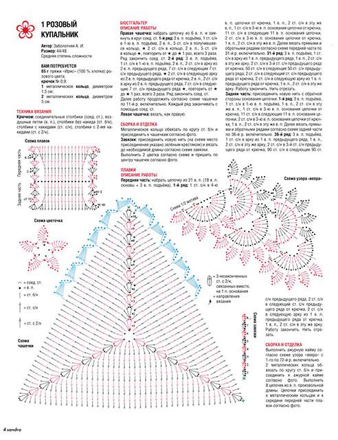 Описание и схемы вязания купальника