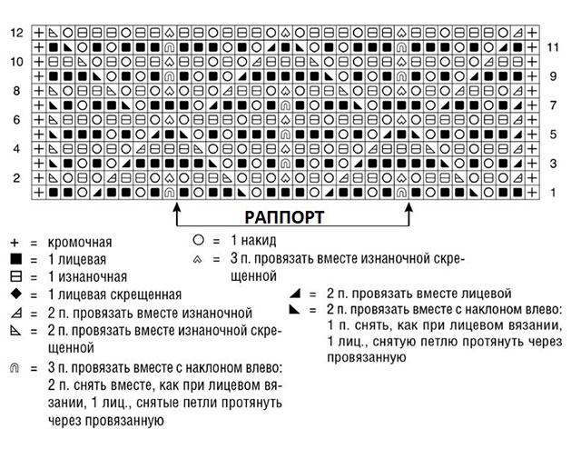 Схема вязания с условными обозначениями