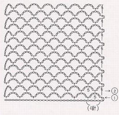 Схема сетки