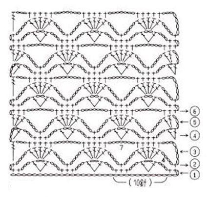 Схема узора для низа платья