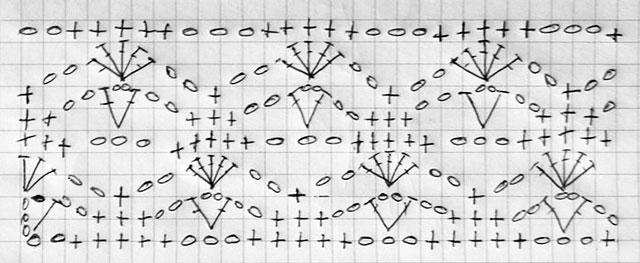 Схема узора для низа платья (более плотный)