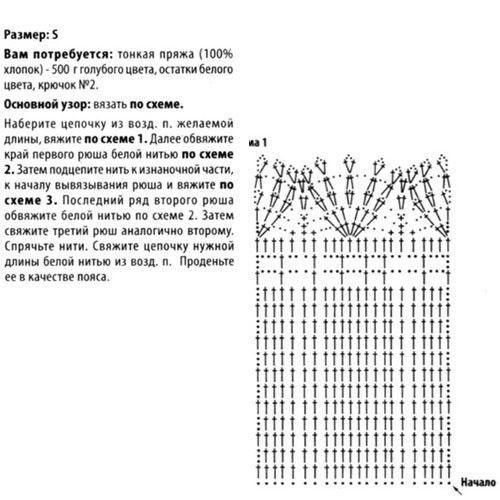 Описание и схема узора