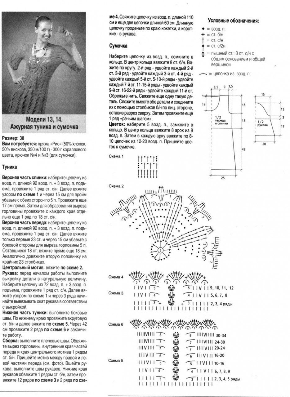 Описание вязания, схемы, выкройка
