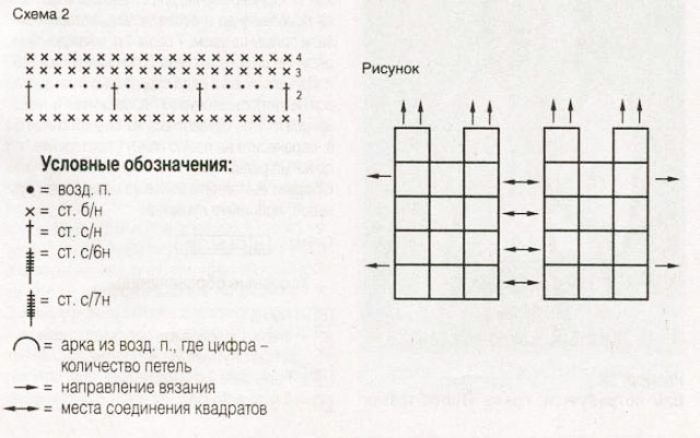 Схема 2