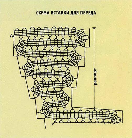 Схема вставки