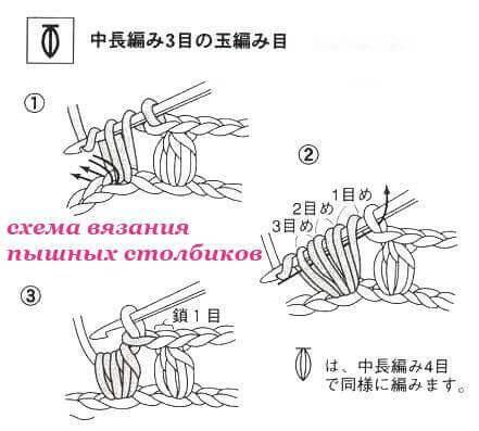 Схема вязания пышных столбиков