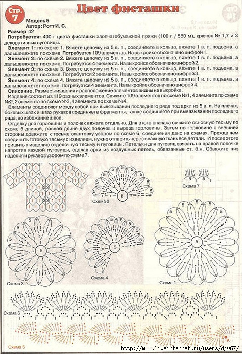 Описание и схемы