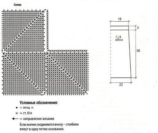 Схема вязания, выкройка и условные обозначения