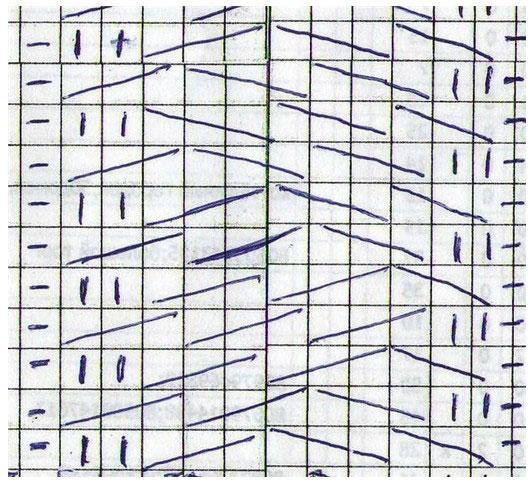 Рисованная схема