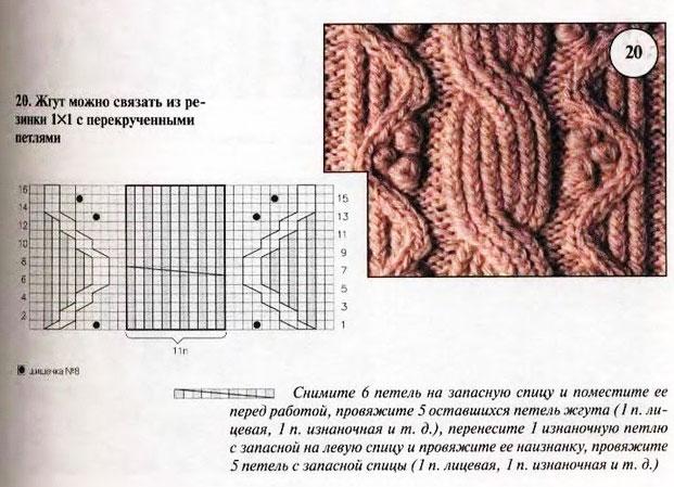 Вариант схемы жгута