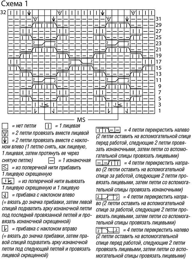 Схема узор А