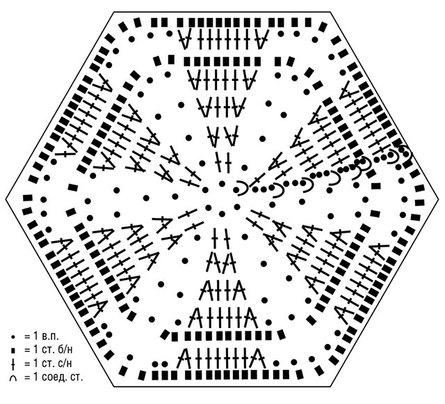 Схема шестиугольника