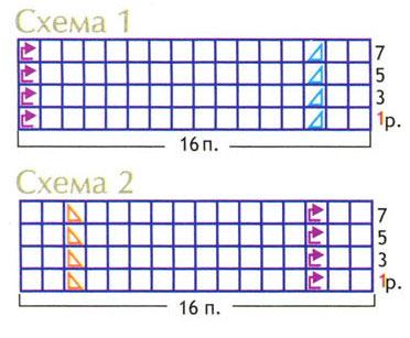 Схемы 1 и 2