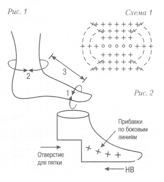 вяжем простые носки крючком схема с описанием и мастер класс на