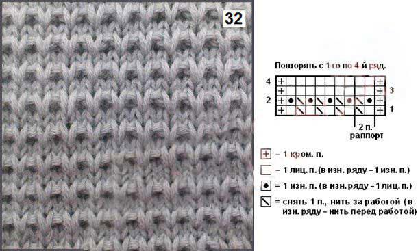Схема и образец