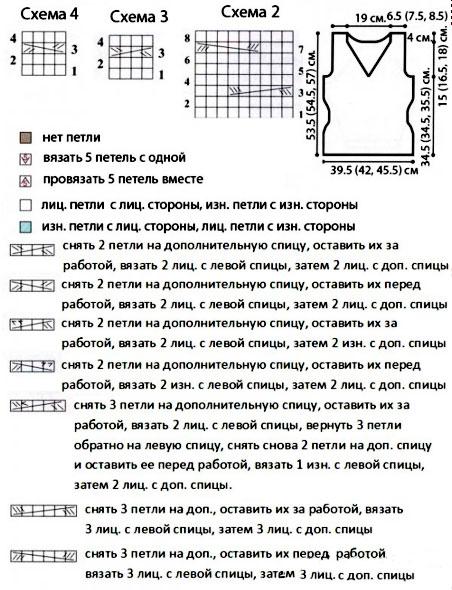 Схемы, выкройка и условные обозначения