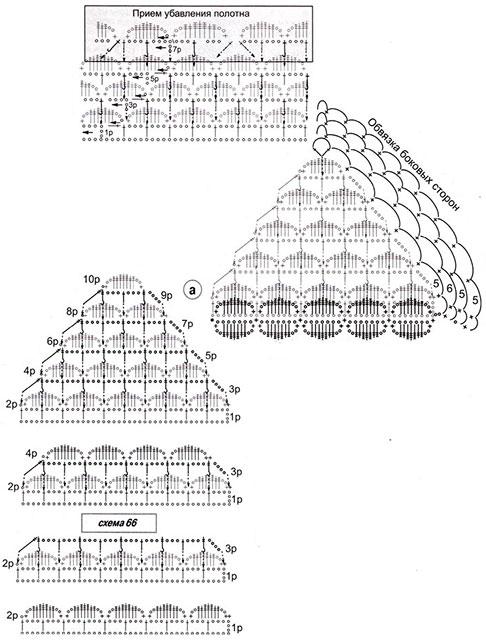 Схема и выкройка угла