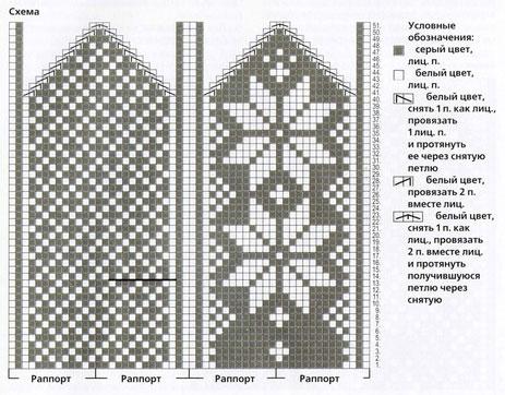 Схема мужских варежек