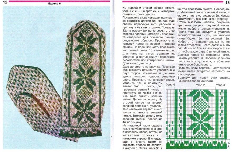 Описание и схема вязания варежек зеленого цвета