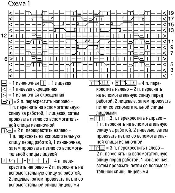 Схема «КОСА» А НА 28 ПЕТЕЛЬ