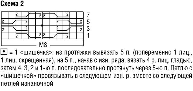 Схема узора шишечки