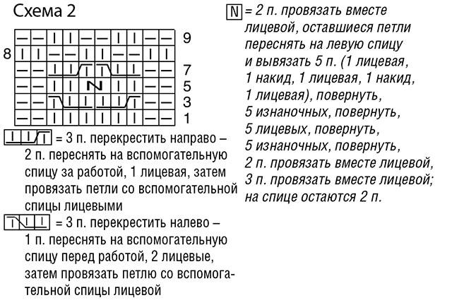 Схема «КОСА» В НА 10 ПЕТЕЛЬ