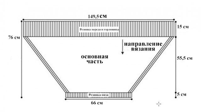 Схема вязания на выкройке
