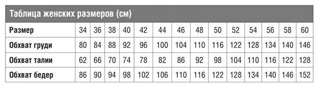 Схематичная таблица размеров